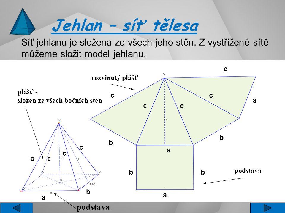 Jehlan – síť tělesa Síť jehlanu je složena ze všech jeho stěn. Z vystřižené sítě můžeme složit model jehlanu. podstava b a a b rozvinutý plášť a b b c