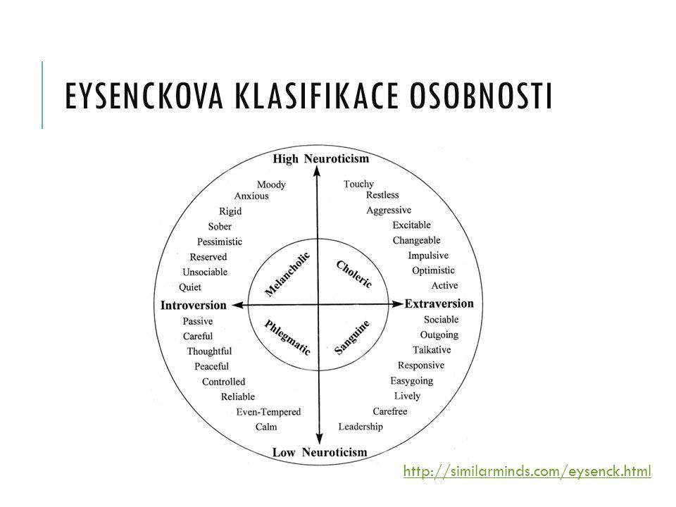 EYSENCKOVA KLASIFIKACE OSOBNOSTI http://similarminds.com/eysenck.html