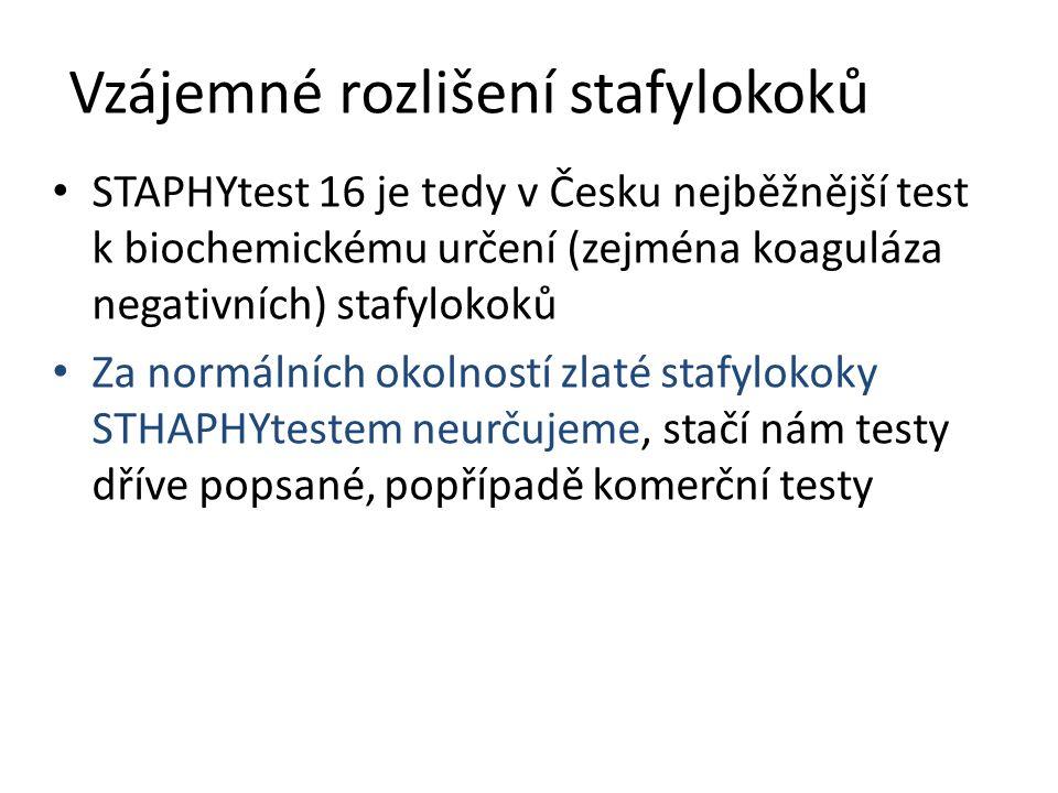 Vzájemné rozlišení stafylokoků STAPHYtest 16 je tedy v Česku nejběžnější test k biochemickému určení (zejména koaguláza negativních) stafylokoků Za normálních okolností zlaté stafylokoky STHAPHYtestem neurčujeme, stačí nám testy dříve popsané, popřípadě komerční testy