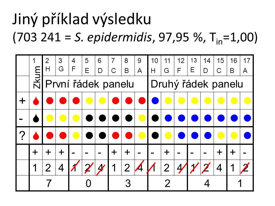 Jiný příklad výsledku (703 241 = S. epidermidis, 97,95 %, T in =1,00) 12H2H 3G3G 4F4F 5E5E 6D6D 7C7C 8B8B 9A9A 10 H 11 G 12 F 13 E 14 D 15 C 16 B 17 A