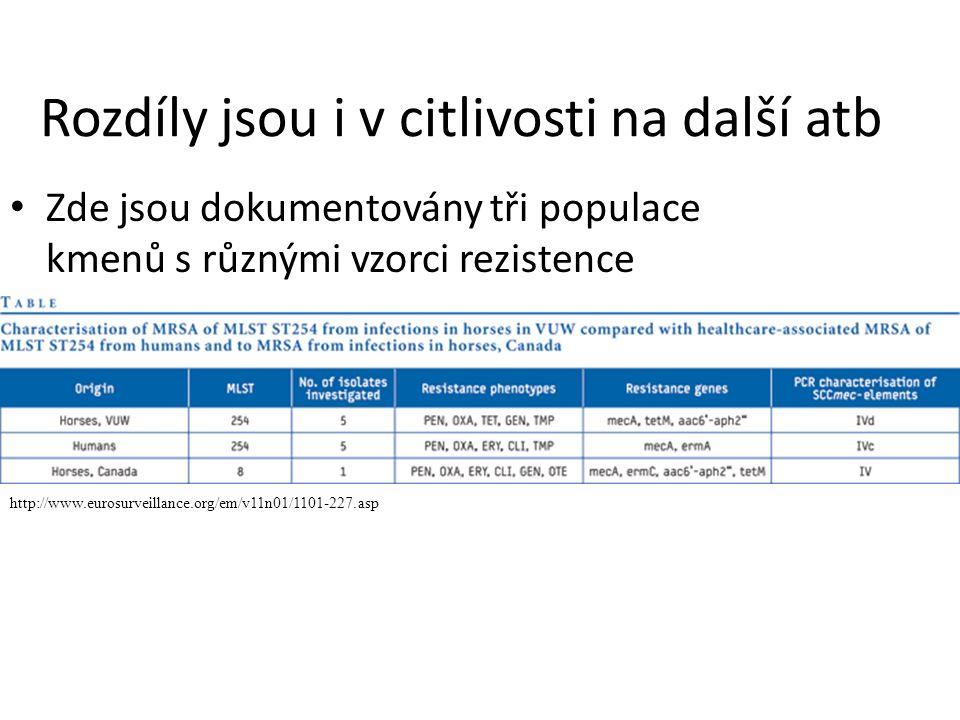 Rozdíly jsou i v citlivosti na další atb Zde jsou dokumentovány tři populace kmenů s různými vzorci rezistence http://www.eurosurveillance.org/em/v11n01/1101-227.asp
