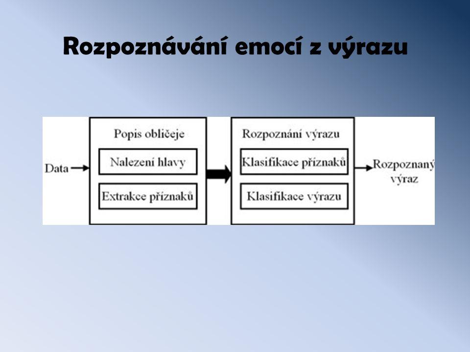 Rozpoznávání emocí z výrazu