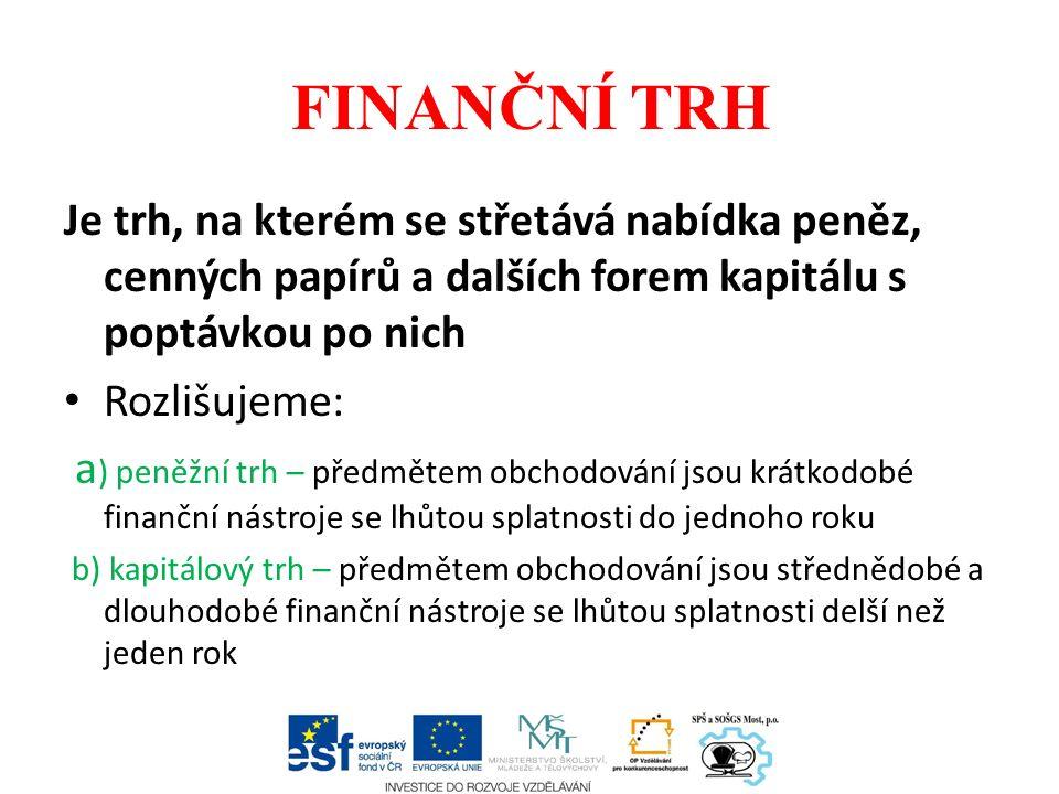 Instituce působící na finančním trhu 1.Banky 2. Stavební spořitelny 3.