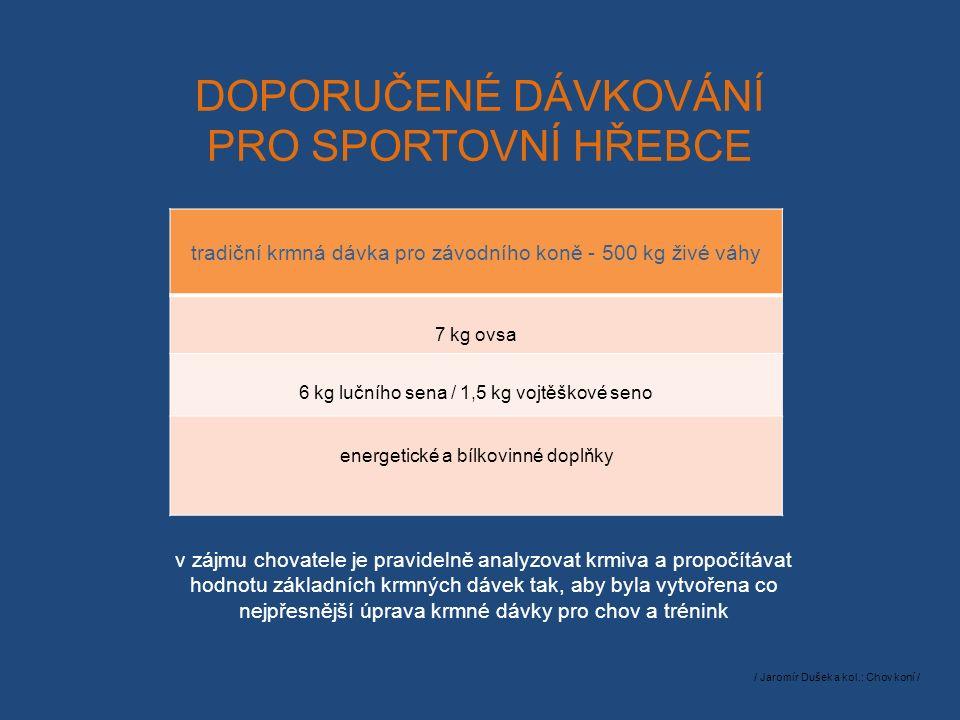 DOPORUČENÉ DÁVKOVÁNÍ PRO SPORTOVNÍ HŘEBCE tradiční krmná dávka pro závodního koně - 500 kg živé váhy 7 kg ovsa 6 kg lučního sena / 1,5 kg vojtěškové seno energetické a bílkovinné doplňky v zájmu chovatele je pravidelně analyzovat krmiva a propočítávat hodnotu základních krmných dávek tak, aby byla vytvořena co nejpřesnější úprava krmné dávky pro chov a trénink / Jaromír Dušek a kol.: Chov koní /