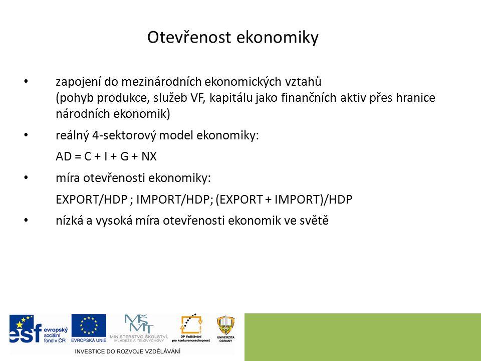 Otevřenost ekonomiky zapojení do mezinárodních ekonomických vztahů (pohyb produkce, služeb VF, kapitálu jako finančních aktiv přes hranice národních ekonomik) reálný 4-sektorový model ekonomiky: AD = C + I + G + NX míra otevřenosti ekonomiky: EXPORT/HDP ; IMPORT/HDP; (EXPORT + IMPORT)/HDP nízká a vysoká míra otevřenosti ekonomik ve světě 4