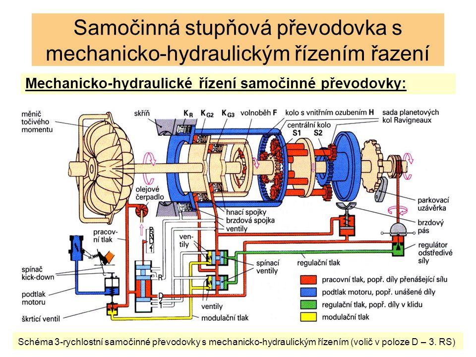 Mechanicko-hydraulické řízení samočinné převodovky: Samočinná stupňová převodovka s mechanicko-hydraulickým řízením řazení Schéma 3-rychlostní samočin
