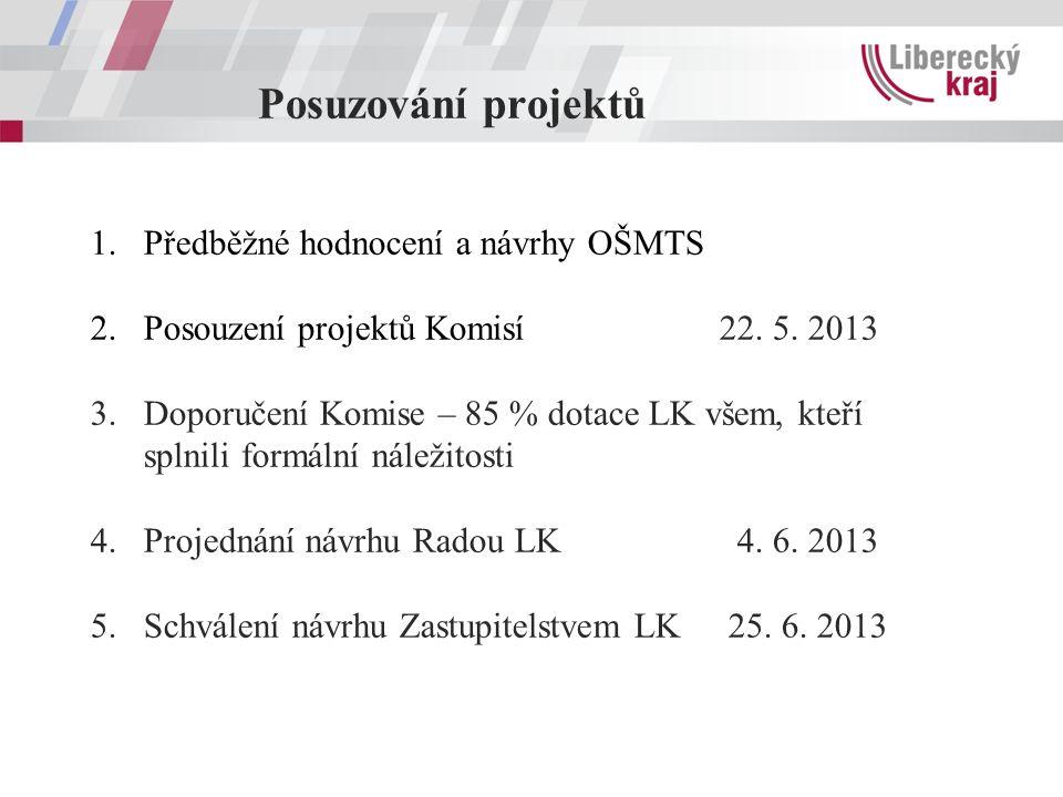 Posuzování projektů 1.Předběžné hodnocení a návrhy OŠMTS 2.Posouzení projektů Komisí 22. 5. 2013 3.Doporučení Komise – 85 % dotace LK všem, kteří spln