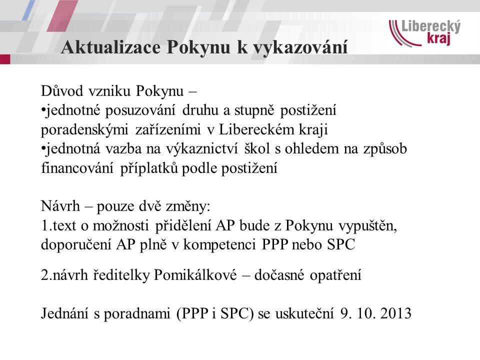 Aktualizace Pokynu k vykazování Důvod vzniku Pokynu – jednotné posuzování druhu a stupně postižení poradenskými zařízeními v Libereckém kraji jednotná