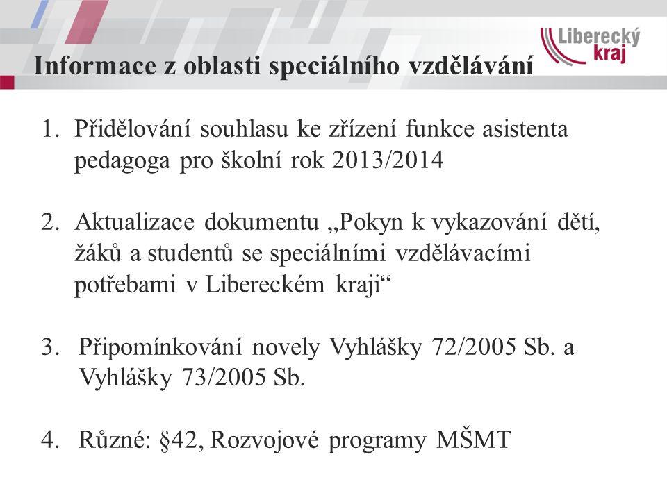 Informace z oblasti speciálního vzdělávání 1.Přidělování souhlasu ke zřízení funkce asistenta pedagoga pro školní rok 2013/2014 2.Aktualizace dokument