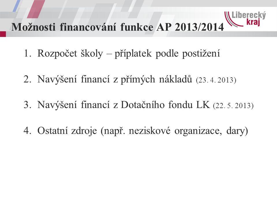 Možnosti financování funkce AP 2013/2014 1.Rozpočet školy – příplatek podle postižení 2.Navýšení financí z přímých nákladů (23. 4. 2013) 3.Navýšení fi