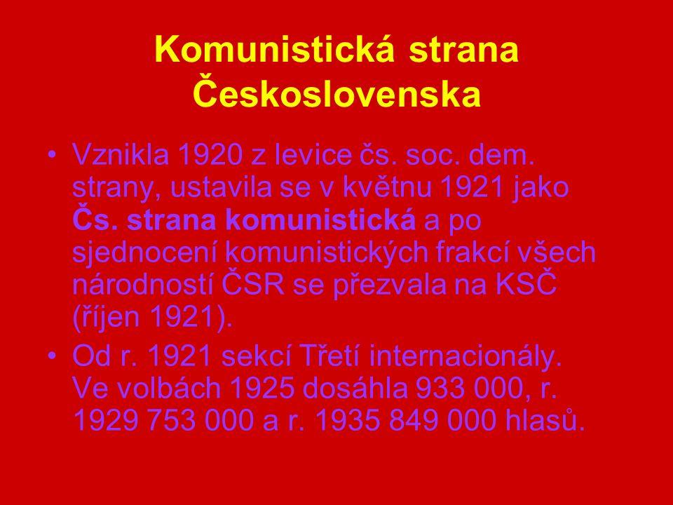 Komunistická strana Československa Vznikla 1920 z levice čs.