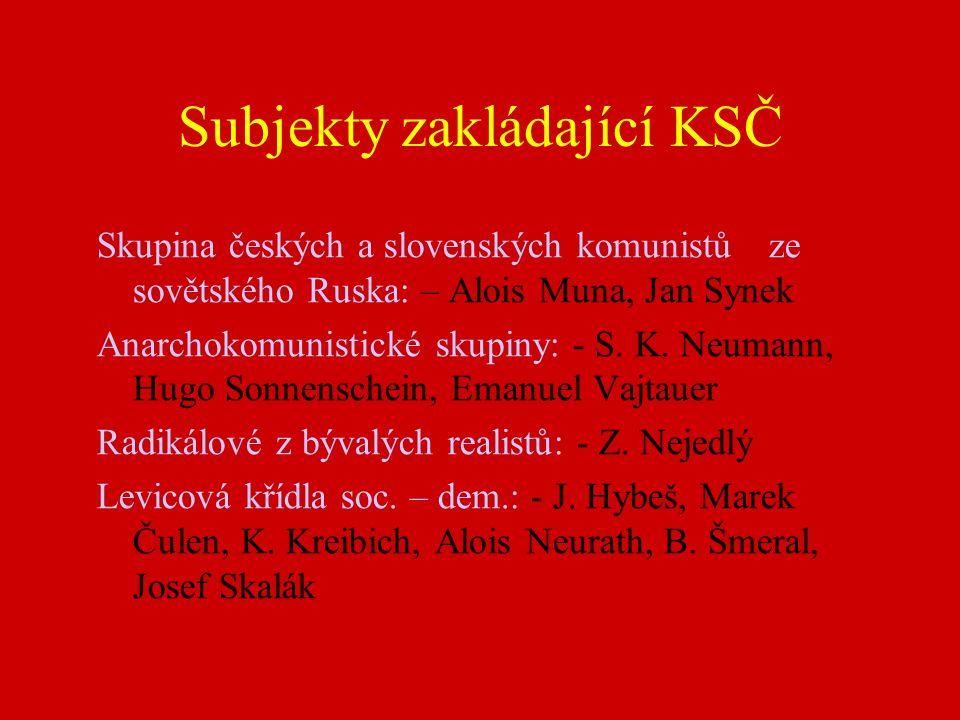 Subjekty zakládající KSČ Skupina českých a slovenských komunistů ze sovětského Ruska: – Alois Muna, Jan Synek Anarchokomunistické skupiny: - S.