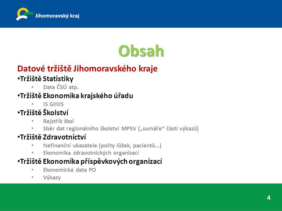 Obsah Datové tržiště Jihomoravského kraje Tržiště Statistiky Data ČSÚ atp.