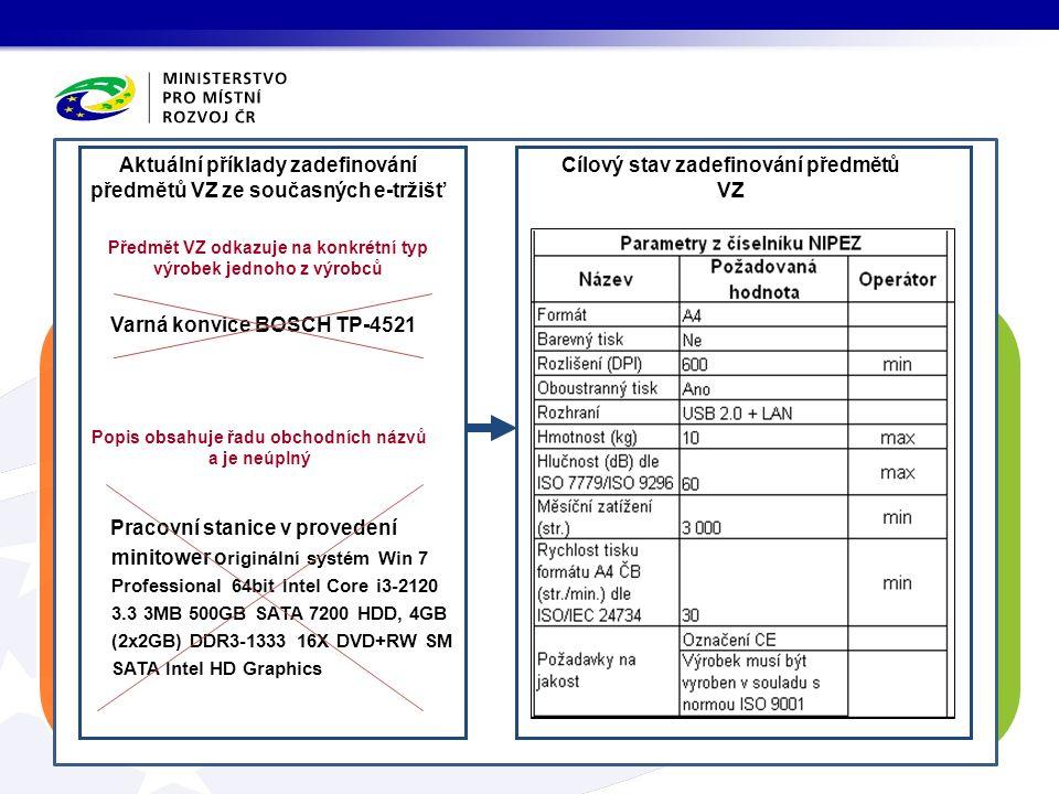 stromová struktura CPV + parametrický popis komodit + pravidla pro popis komodity + stanovování povinnosti + úprava – špatných překladů nelogické struktury CPV duplicita komodit atd.