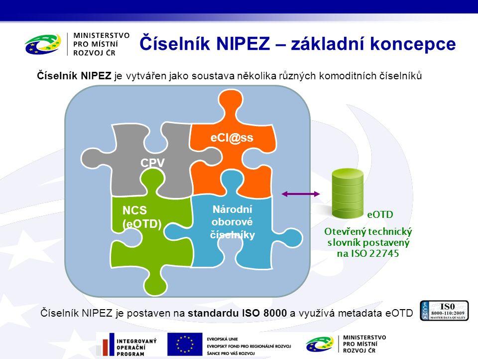 Číselník NIPEZ je vytvářen jako soustava několika různých komoditních číselníků Číselník NIPEZ je postaven na standardu ISO 8000 a využívá metadata eOTD eCl@ss Národní oborové číselníky NCS (eOTD) CPV eOTD Otevřený technický slovník postavený na ISO 22745 Číselník NIPEZ – základní koncepce