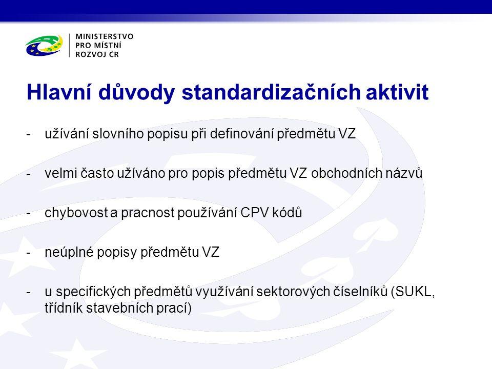 -užívání slovního popisu při definování předmětu VZ -velmi často užíváno pro popis předmětu VZ obchodních názvů -chybovost a pracnost používání CPV kódů -neúplné popisy předmětu VZ -u specifických předmětů využívání sektorových číselníků (SUKL, třídník stavebních prací) Hlavní důvody standardizačních aktivit