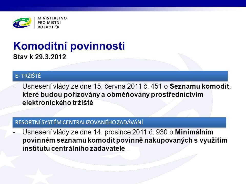 Stav k 29.3.2012 -Usnesení vlády ze dne 15. června 2011 č.