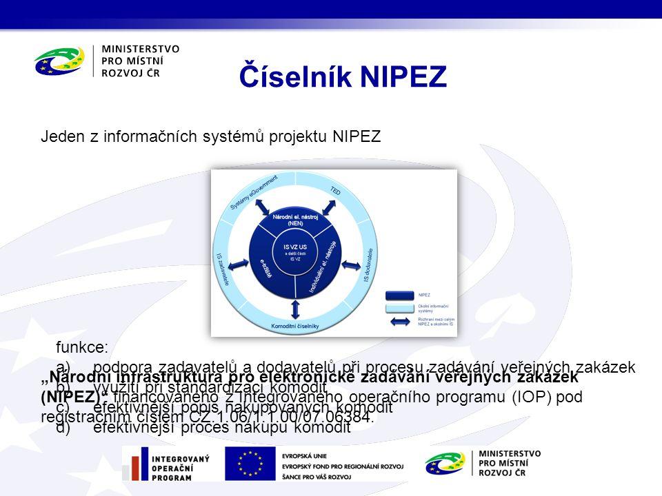"""Číselník NIPEZ Jeden z informačních systémů projektu NIPEZ funkce: a)podpora zadavatelů a dodavatelů při procesu zadávání veřejných zakázek b)využití při standardizaci komodit c)efektivnější popis nakupovaných komodit d)efektivnější proces nákupu komodit """"Národní infrastruktura pro elektronické zadávání veřejných zakázek (NIPEZ) financovaného z Integrovaného operačního programu (IOP) pod registračním číslem CZ.1.06/1.1.00/07.06384."""