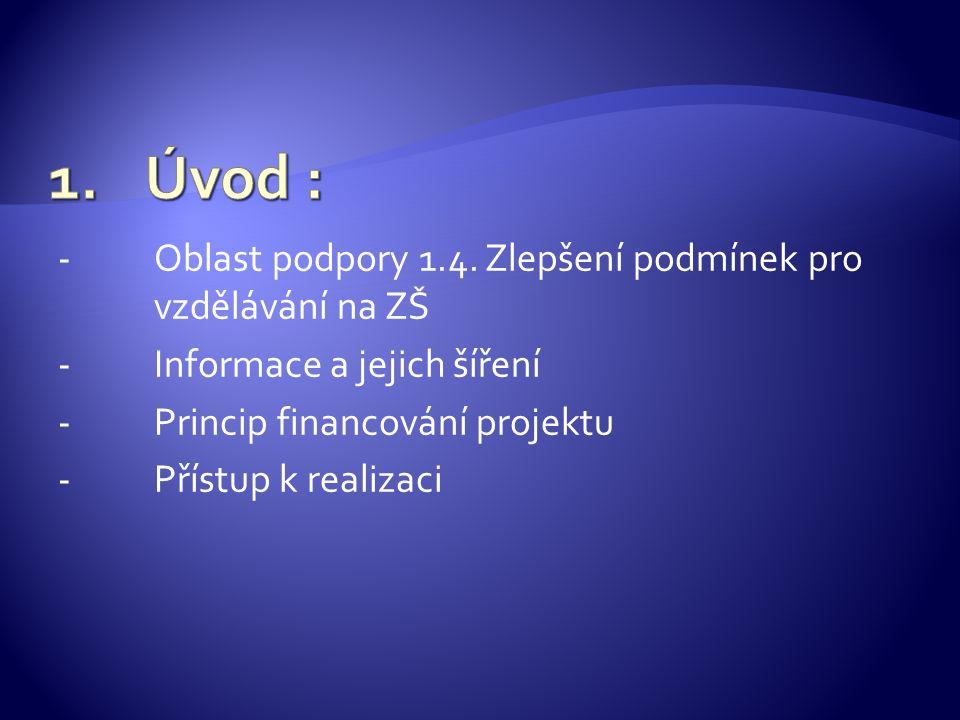 -SWOT školy -Příprava projektového záměru -Obsah projektového záměru -Archivace