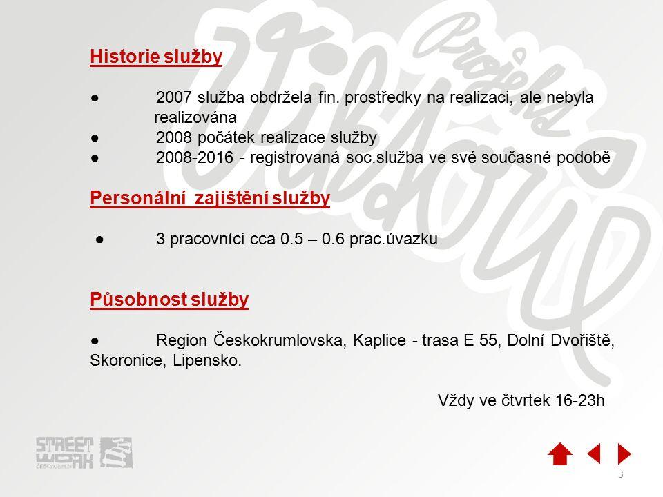 3 Historie služby ● 2007 služba obdržela fin.