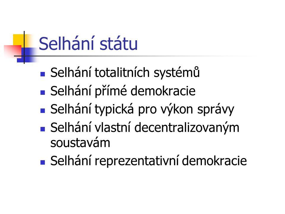 Selhání státu Selhání totalitních systémů Selhání přímé demokracie Selhání typická pro výkon správy Selhání vlastní decentralizovaným soustavám Selhání reprezentativní demokracie