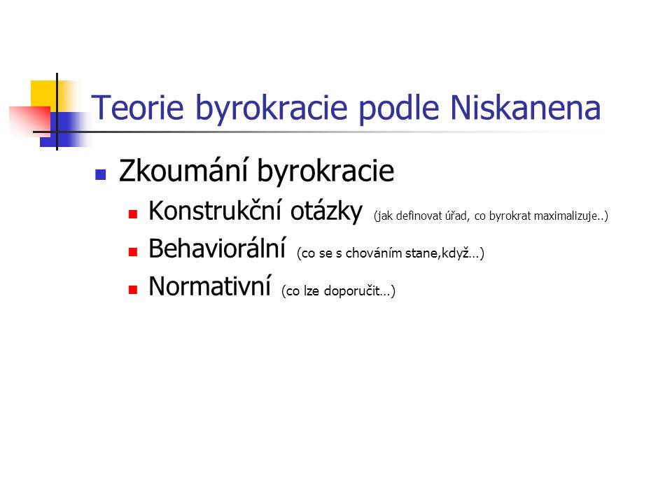 Teorie byrokracie podle Niskanena Zkoumání byrokracie Konstrukční otázky (jak definovat úřad, co byrokrat maximalizuje..) Behaviorální (co se s chován
