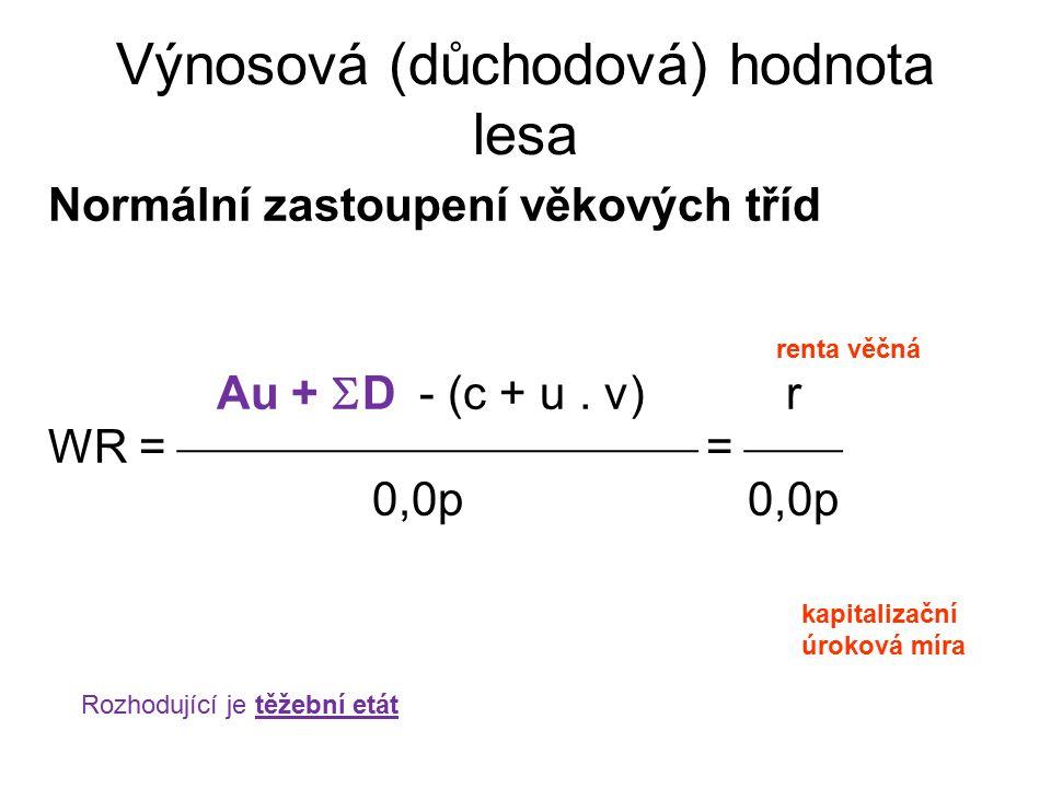 Výnosová (důchodová) hodnota lesa Normální zastoupení věkových tříd Au +  D - (c + u.