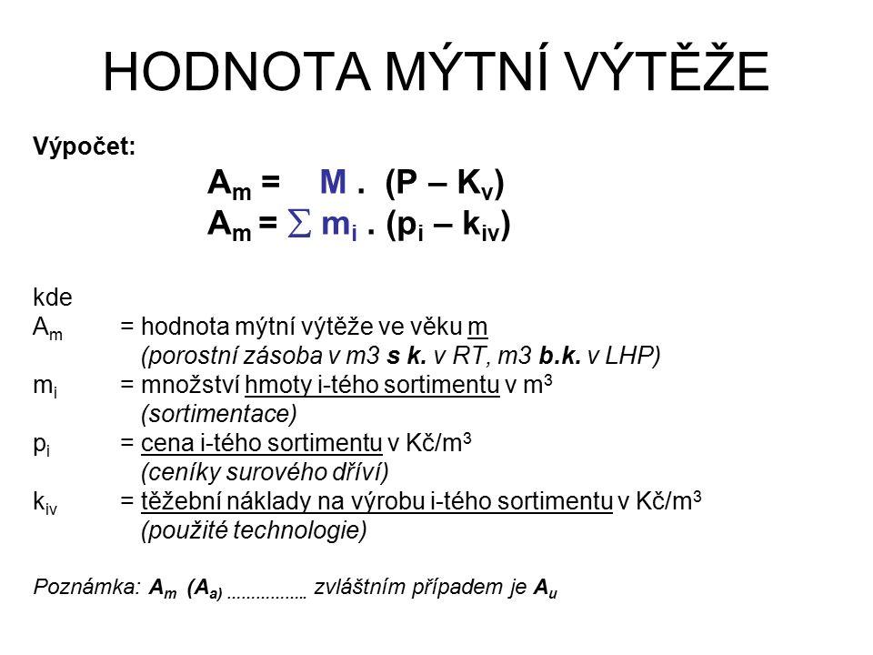 HODNOTA MÝTNÍ VÝTĚŽE Výpočet: A m = M. (P – K v ) A m =  m i.