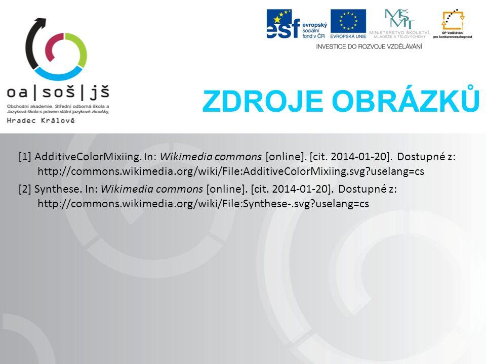 ZDROJE OBRÁZKŮ [1] AdditiveColorMixiing. In: Wikimedia commons [online].