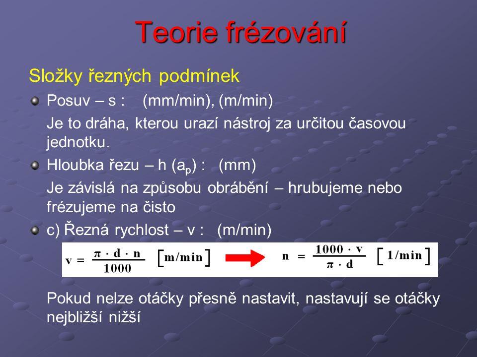 Teorie frézování Složky řezných podmínek Posuv – s : (mm/min), (m/min) Je to dráha, kterou urazí nástroj za určitou časovou jednotku.