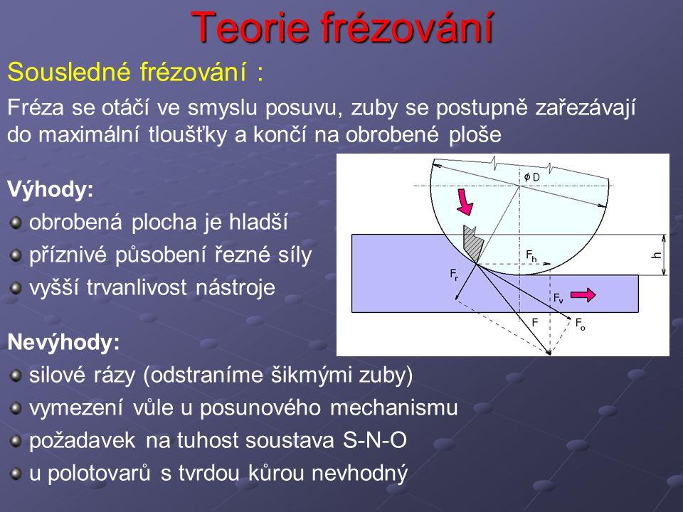 Teorie frézování Sousledné frézování : Fréza se otáčí ve smyslu posuvu, zuby se postupně zařezávají do maximální tloušťky a končí na obrobené ploše Výhody: obrobená plocha je hladší příznivé působení řezné síly vyšší trvanlivost nástroje Nevýhody: silové rázy (odstraníme šikmými zuby) vymezení vůle u posunového mechanismu požadavek na tuhost soustava S-N-O u polotovarů s tvrdou kůrou nevhodný