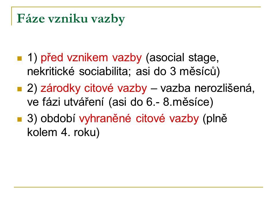 Fáze vzniku vazby 1) před vznikem vazby (asocial stage, nekritické sociabilita; asi do 3 měsíců) 2) zárodky citové vazby – vazba nerozlišená, ve fázi utváření (asi do 6.- 8.měsíce) 3) období vyhraněné citové vazby (plně kolem 4.