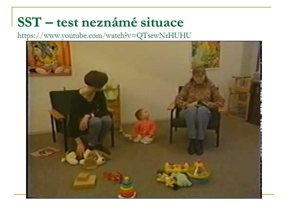 SST – test neznámé situace https://www.youtube.com/watch?v=QTsewNrHUHU