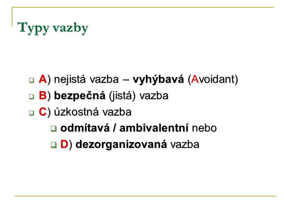 Typy vazby  A) nejistá vazba – vyhýbavá (Avoidant)  B) bezpečná (jistá) vazba  C) úzkostná vazba  odmítavá / ambivalentní nebo  D) dezorganizovan