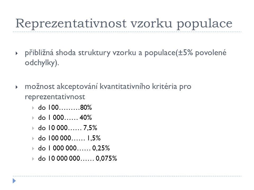 Reprezentativnost vzorku populace  přibližná shoda struktury vzorku a populace(±5% povolené odchylky).