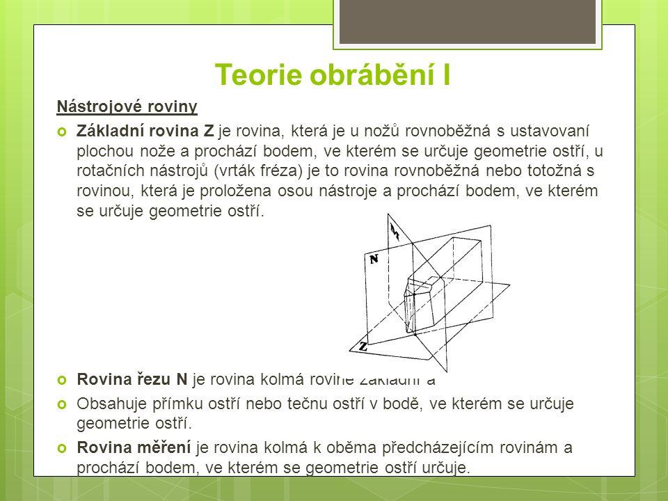 Teorie obrábění I Nástrojové roviny  Základní rovina Z je rovina, která je u nožů rovnoběžná s ustavovaní plochou nože a prochází bodem, ve kterém se určuje geometrie ostří, u rotačních nástrojů (vrták fréza) je to rovina rovnoběžná nebo totožná s rovinou, která je proložena osou nástroje a prochází bodem, ve kterém se určuje geometrie ostří.