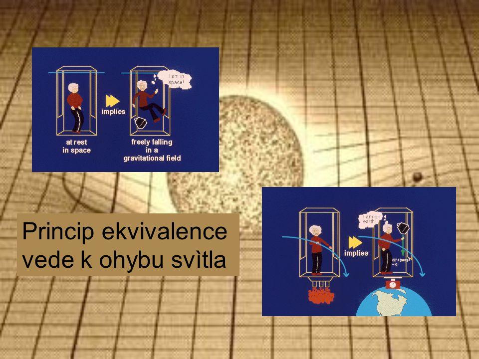 Princip ekvivalence vede k ohybu svìtla