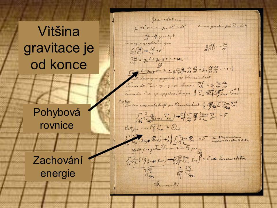 Vìtšina gravitace je od konce Pohybová rovnice Zachování energie