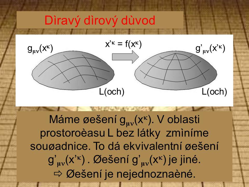 Dìravý dìrový dùvod g g μ (x  )g' μ (x'  ) x'  = f(x  ) L(och) Máme øešení g μ (x  ).