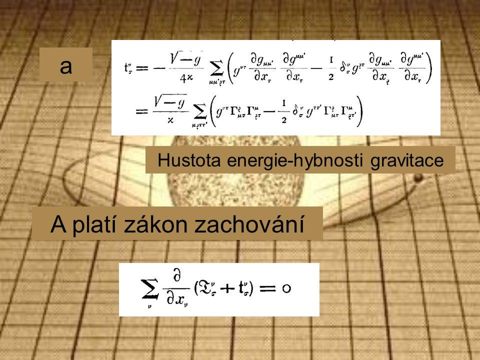 a Hustota energie-hybnosti gravitace A platí zákon zachování