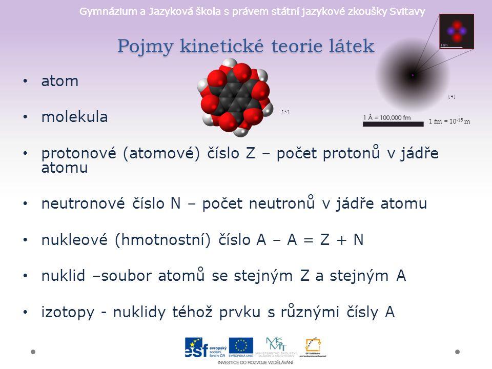 Gymnázium a Jazyková škola s právem státní jazykové zkoušky Svitavy Pojmy kinetické teorie látek atom molekula protonové (atomové) číslo Z – počet protonů v jádře atomu neutronové číslo N – počet neutronů v jádře atomu nukleové (hmotnostní) číslo A – A = Z + N nuklid –soubor atomů se stejným Z a stejným A izotopy - nuklidy téhož prvku s různými čísly A 1 fm = 10 -15 m [ 4 ][ 4 ] [ 5 ]