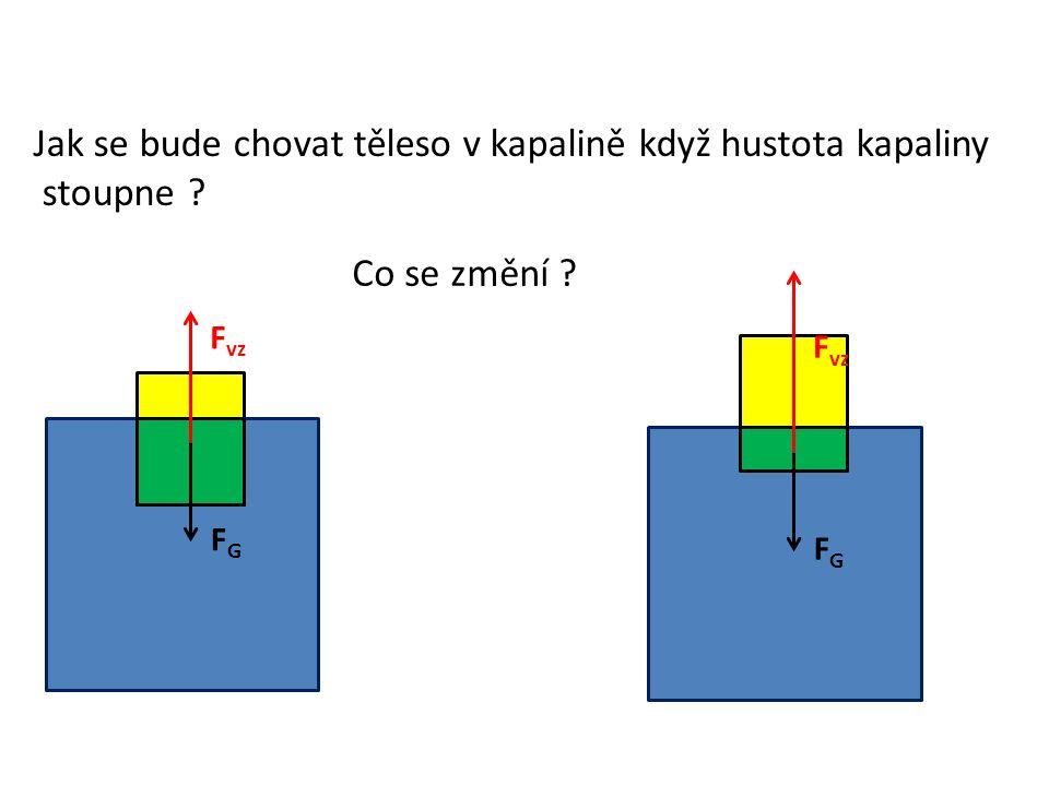 Jak se bude chovat těleso v kapalině když hustota kapaliny stoupne Co se změní F vz FGFG FGFG