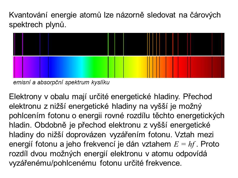 Spektrum vodíku frekvenci spektrálních čar určuje Balmerův-Rydbergův vztah kde R = 3,29 ∙ 10 15 Hz je tzv.