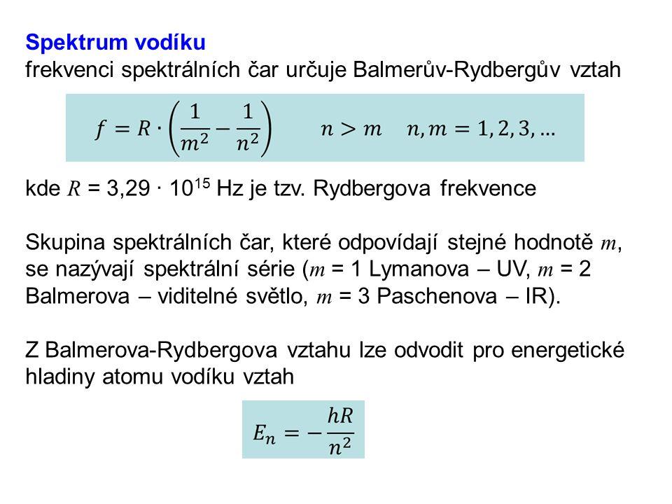 Energetické hladiny atomu vodíku