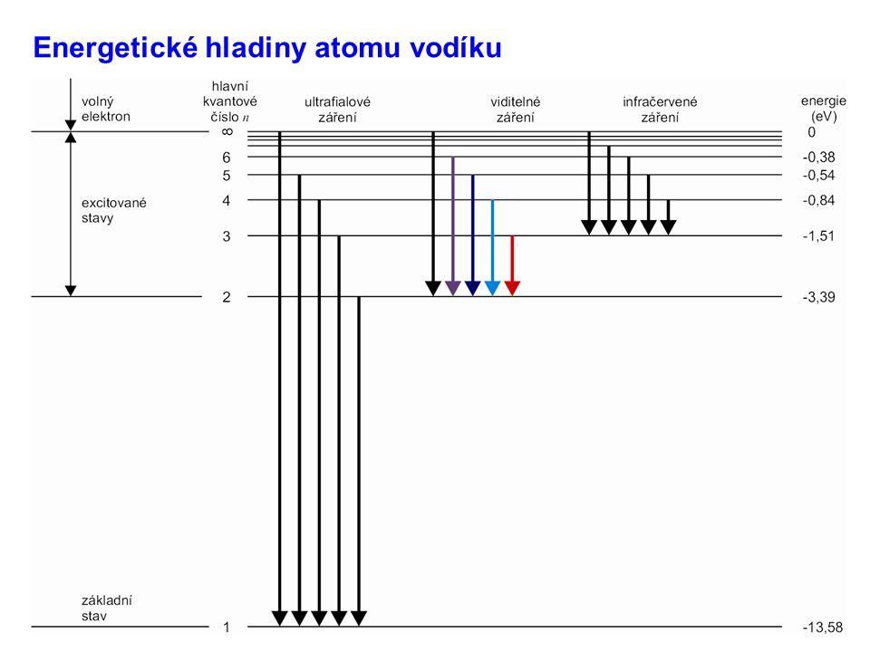 Bohrův model atomu (r.1913) Na základě vlastností spektrálních čar vypracoval N.