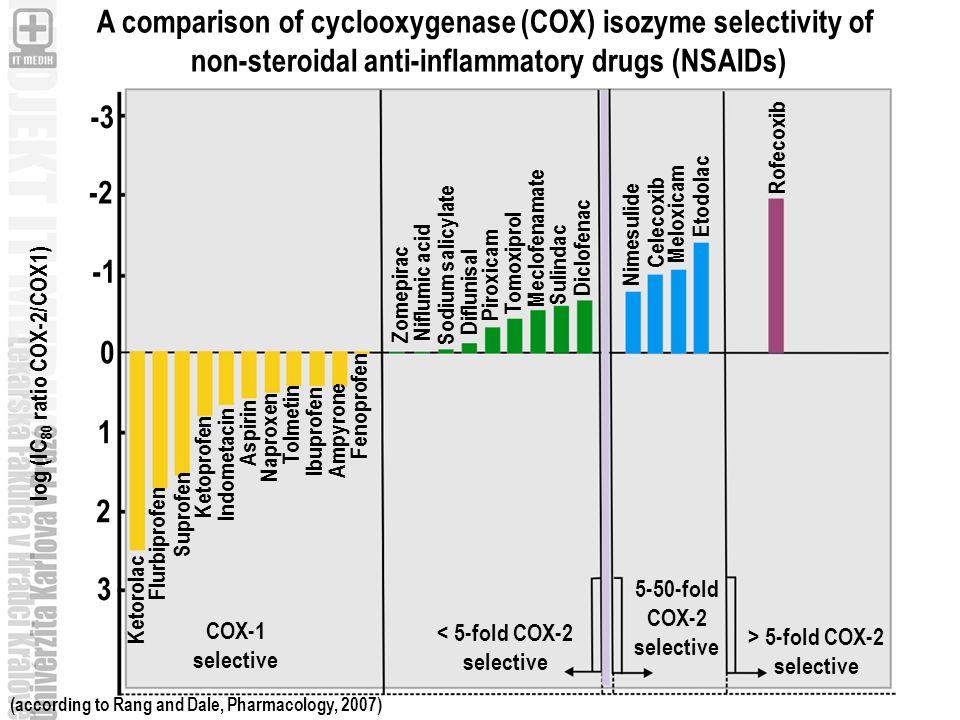 A comparison of cyclooxygenase (COX) isozyme selectivity of non-steroidal anti-inflammatory drugs (NSAIDs) log (IC 80 ratio COX-2/COX1) 3 2 1 0 -2 -3 COX-1 selective < 5-fold COX-2 selective 5-50-fold COX-2 selective > 5-fold COX-2 selective Ketorolac Flurbiprofen Suprofen Ketoprofen Indometacin Aspirin Naproxen Tolmetin Ibuprofen Ampyrone Fenoprofen Rofecoxib Etodolac Meloxicam Celecoxib Nimesulide Zomepirac Niflumic acid Sodium salicylate Diflunisal Piroxicam Tomoxiprol Meclofenamate Sulindac Diclofenac (according to Rang and Dale, Pharmacology, 2007)