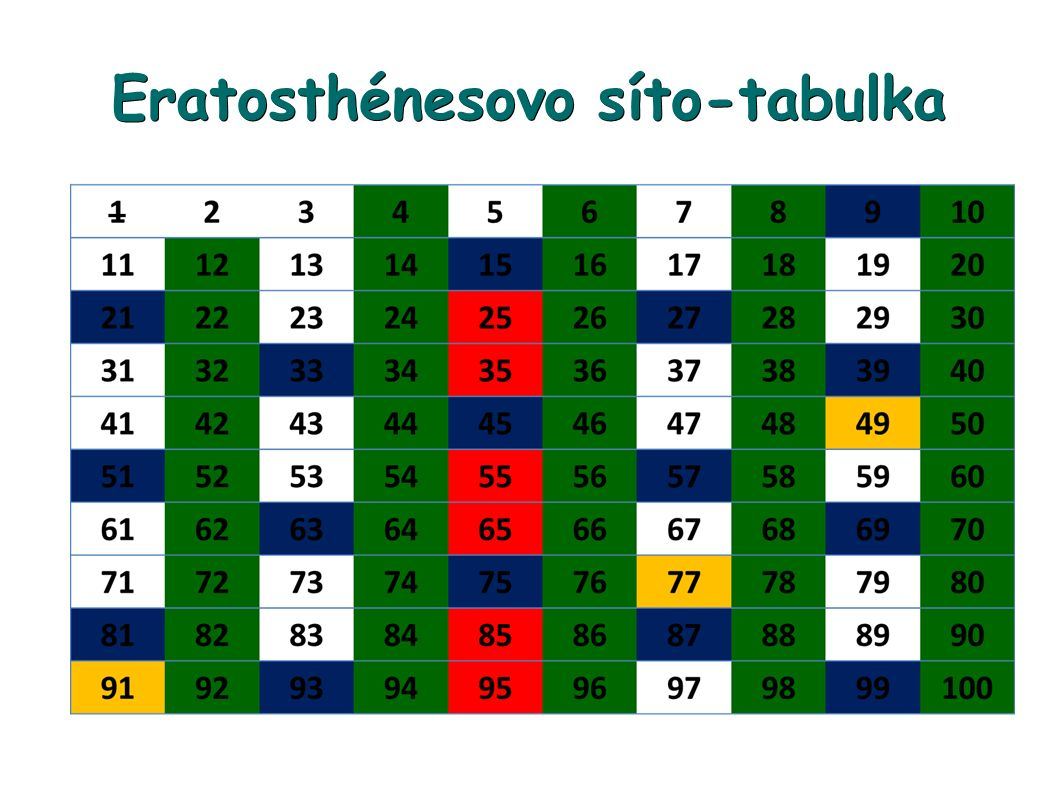 Eratosthénesovo síto-tabulka