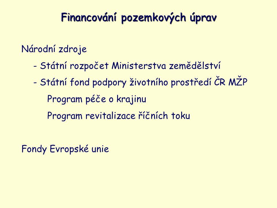 Národní zdroje - Státní rozpočet Ministerstva zemědělství - Státní fond podpory životního prostředí ČR MŽP Program péče o krajinu Program revitalizace říčních toku Fondy Evropské unie Financování pozemkových úprav