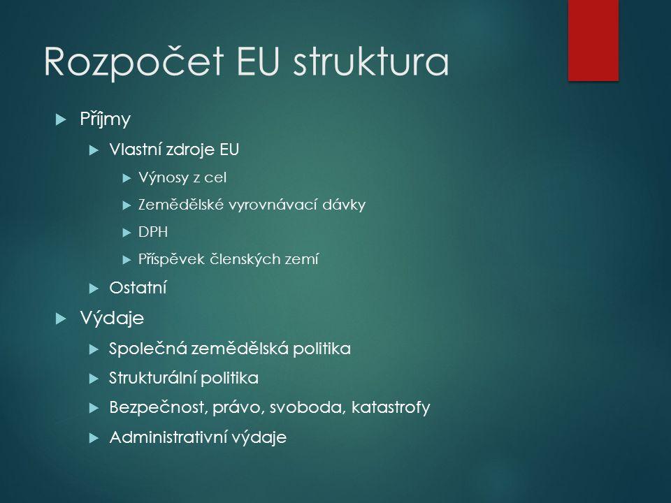 Strukturální fondy EU  Evropský fond pro regionální rozvoj  Evropský sociální fond  Fond soudržnosti  Evropský zemědělský fond pro rozvoj venkova  Evropský námořní a rybářský fond  Fond solidarity  Evropský fond pro přizpůsobení se globalizaci