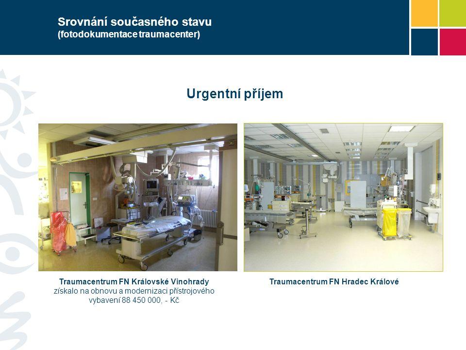 Srovnání současného stavu (fotodokumentace traumacenter) Urgentní příjem Traumacentrum FN Královské Vinohrady získalo na obnovu a modernizaci přístrojového vybavení 88 450 000, - Kč Traumacentrum FN Hradec Králové
